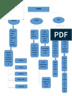 mapa en borrador.docx