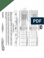 Plan de Estudios Malla Nueva