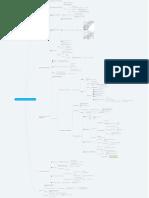 2.1-Dívidas-Mapear-Para-Eliminar-Na-Prática.pdf