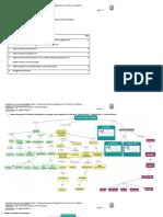 mapa conceptual teorias aprendizaje