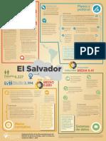 F-El_Salvador-B