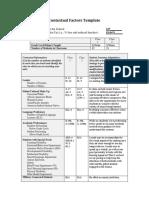 contextual factors table