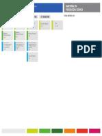 Mapa Curricular Mtria Psic Clinica