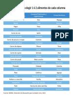 Modulo Educativo Alimentación y Nutrición Saludable 2° Edición