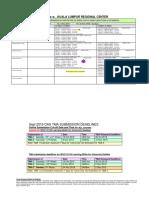 Generic Timetables KL