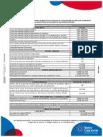 Tarifas y Comisiones Nuevo Esquema Productos Del Activo 0