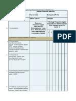 Format Rencana Pkb