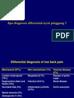 Trigonum Low Back Pain fix