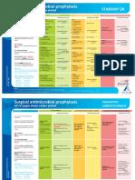 AB Profilaksis Poster.pdf