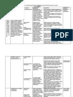 Matriz de Competencias Ept_ 2019_ultimo2 Final
