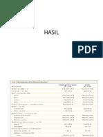 HASIL