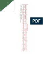 Pile schedule.pdf