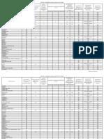 Conditii_de_admitere_la_prezentare_colete_neprioritare.pdf