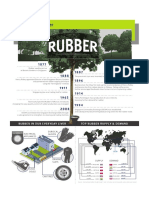 SGX SICOM Rubber Factsheet 201801-English.pdf