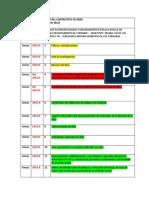 Informe Mensual Pgio Del Contratista de Obra