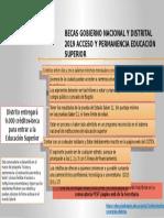 Slide Becas 2019 MEN-Distrito Acceso a La Educacion Superior