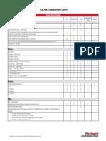 RSLinx Classic comparison.pdf
