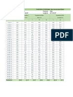 Irrigacion Excel