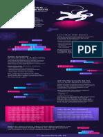 Mesosphere-TheMyth-Infographic