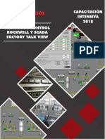 Cap FactoryTalkView 2018