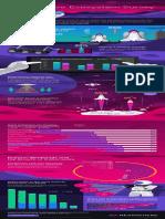 Mesosphere 2018 Cloud Native Ecosystem Report Infographic
