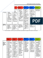 Full EHR Implementation Roadmap 02082006