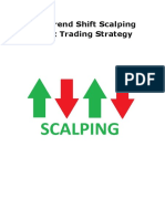 144 Trend Shift Scalping Forex Trading Strategy
