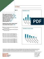 New York Housing Fact Sheet- NYC Senate