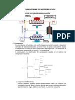 Sistema de Refrigeracion-final