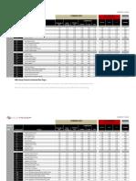 Ninja Trader futures commissions.pdf