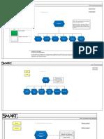 SMART UF70 Troubleshooting Diagram