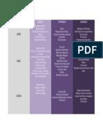 Informática Para Oficinas Módulo Iv_ Páginas Web 2018-1