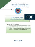 Tabla de Equivalencias - Educación Inicial (Nuevo)