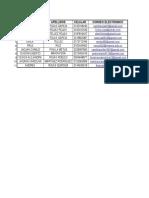 Resultados Obtenidos_encuesta Vereda de San Cayetano