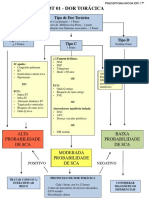 Protocolos INCOR - ADTs.pdf