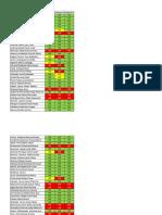 Evaluacion Parcial Tabajo Colaborativo Semanas 3, 4 y 5