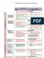 Cartel de Capacidades Conocimientos y Actitudes Por Grado de Confección Textil