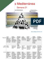 Dieta Mediterránea Semana 21.pdf