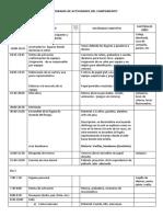 Cronograma de Actividades Del Campamento