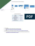 Cadena Productiva de Fibras Sintéticas