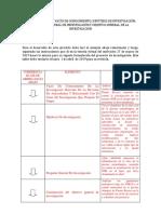 2. Preguntas Específicas y Objetivos Específicos