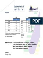 IBGE - População de Animais de Estimação no Brasil - 2013 - ABINPET 79.pdf