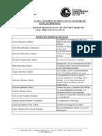 Programa final del congreso de 100 años.pdf