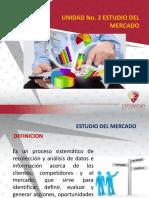 Unidad No. 2 Estudio del Mercado.pdf