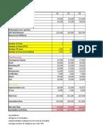 22 RAIN Standard Due Diligence Report Template Jan 09