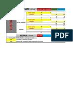 RIM Parts (VSM&Kaizens)