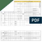 Copy of CASE_Telematics-Req-Final (002)