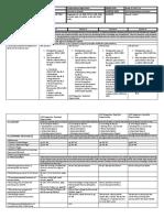 OC DLL September  10- 14, 2018 Grade 11.docx