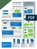 Combustible-Dust-Roadmap.pdf