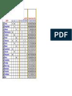 Llocs equip 2019 (3).pdf
